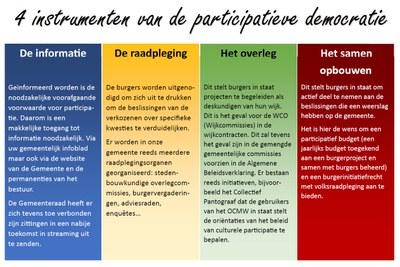 participatieve democratie NL